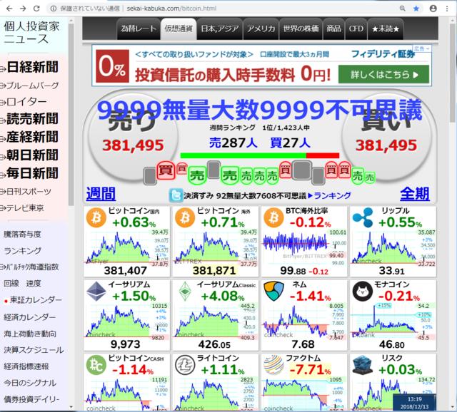 世界株価仮想通貨68.png