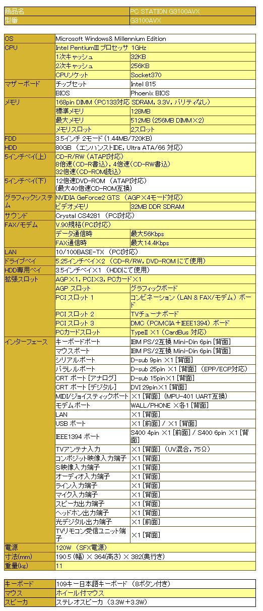 G3100AVX 仕様.png