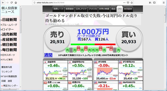 世界株価バーチャル日経CFD スタート.png