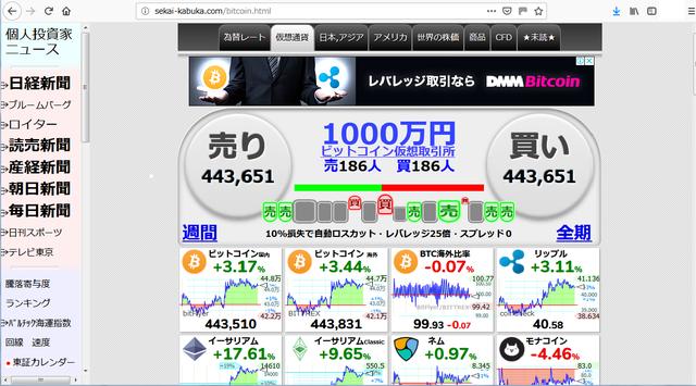 世界株価仮想通貨スタート.png